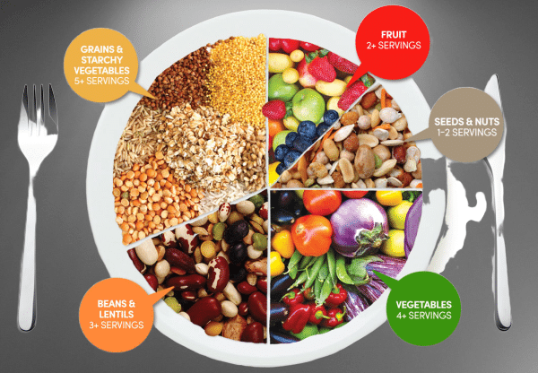Is weight loss possible on a vegan diet?